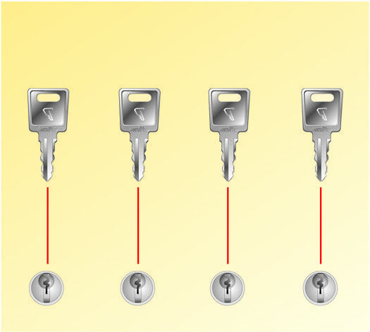 Câble antivol Push & Lock pour vos solutions de Sécurité antivol